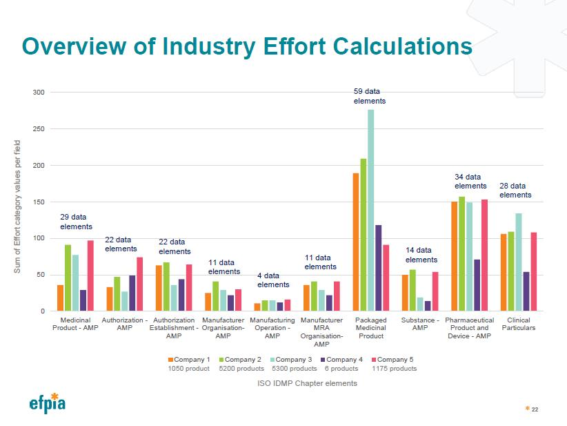 wiki gap analysis efpia effort calculation